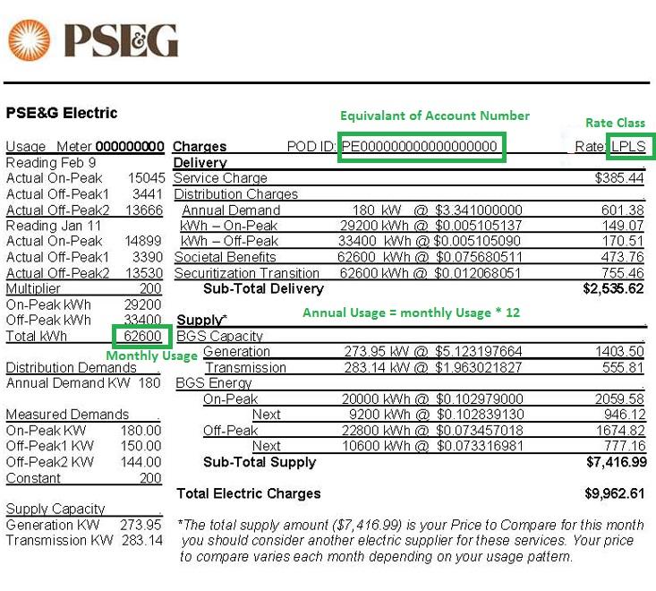 Utility Bill Samples 183 Avalon Energy